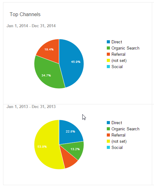 data/gfx/analytics-channels_2014.png