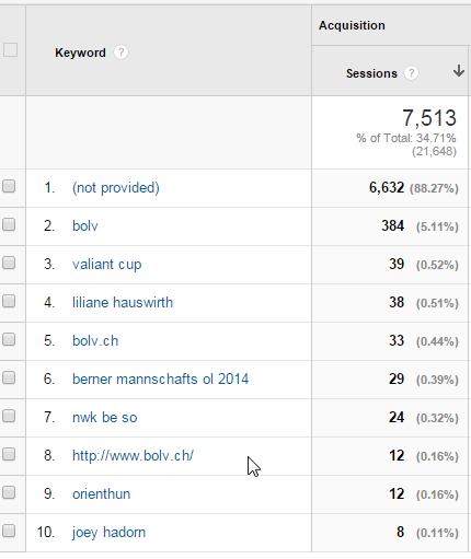 data/gfx/analytics-keywords_2014.png
